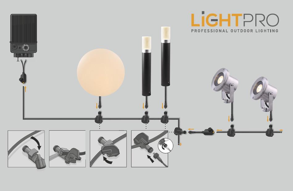 Light-Pro System