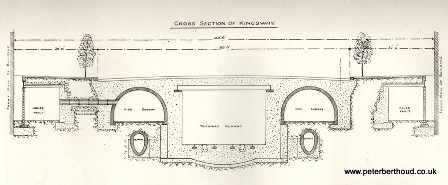 Cross Section of Kingsway