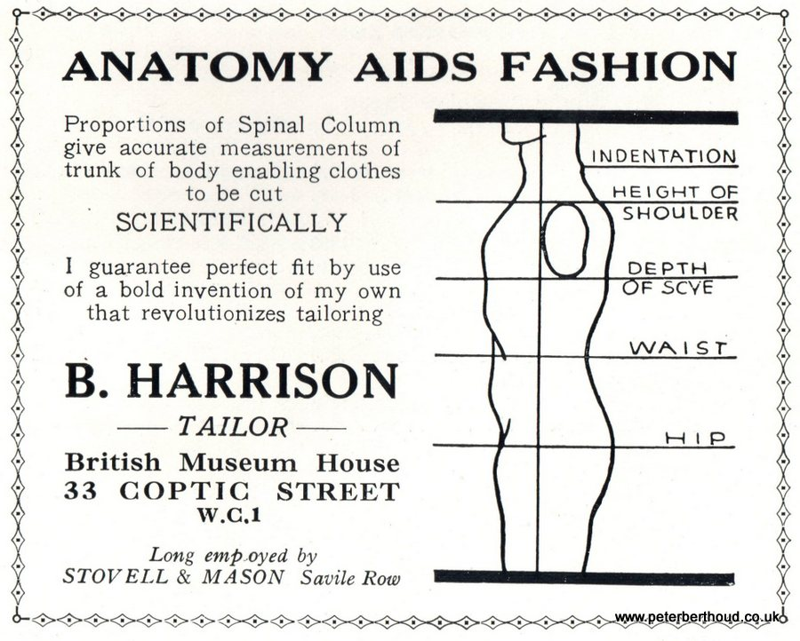 Anatomy Aids Fashion