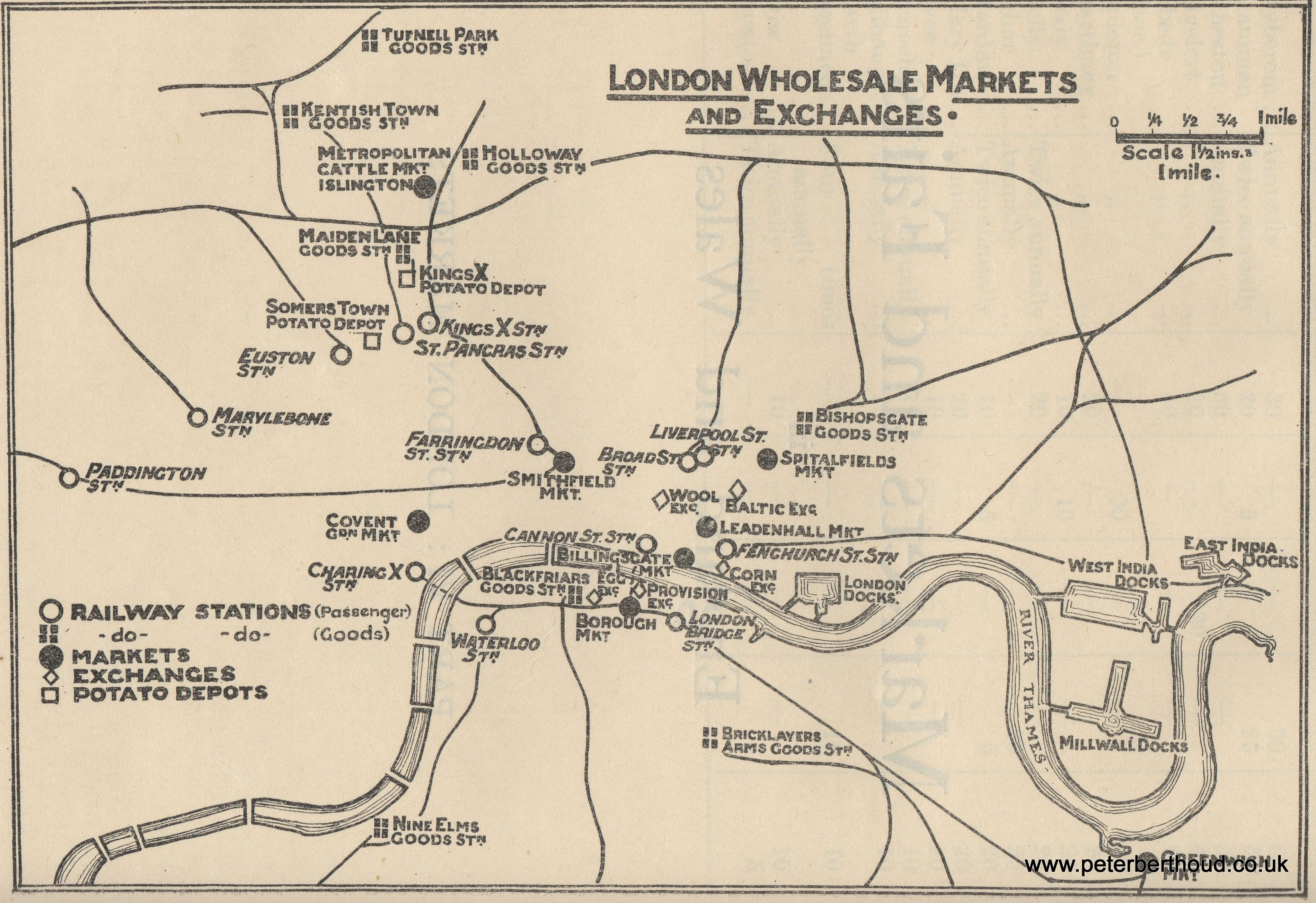 London Wholesale Markets and Exchanges in 1930
