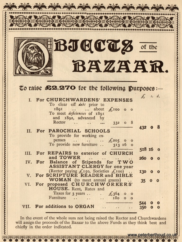 Objects of the 1893 Soho Bazaar